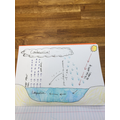 Milla's water cycle