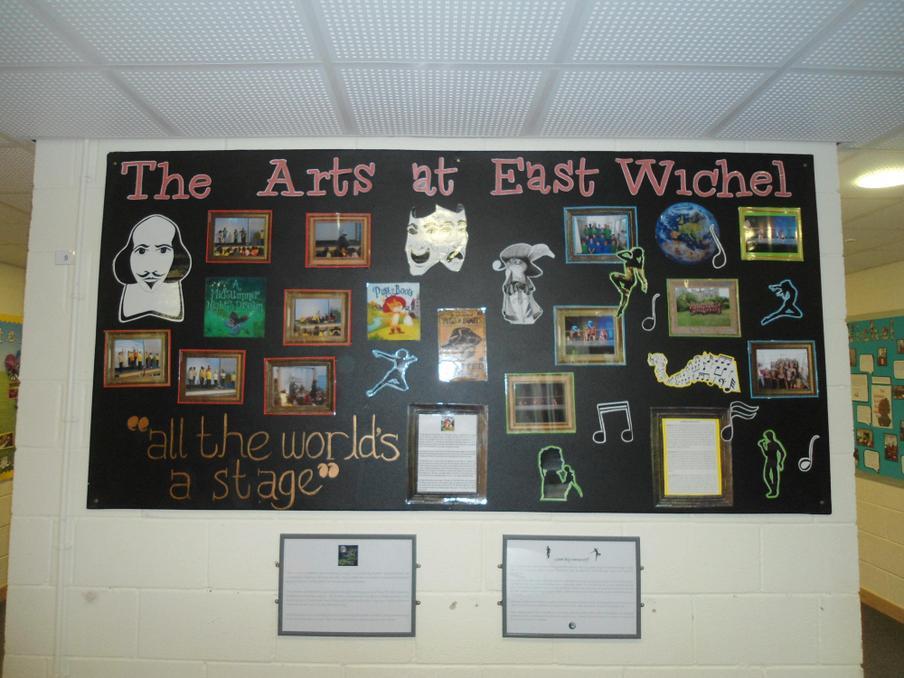 The Arts Display