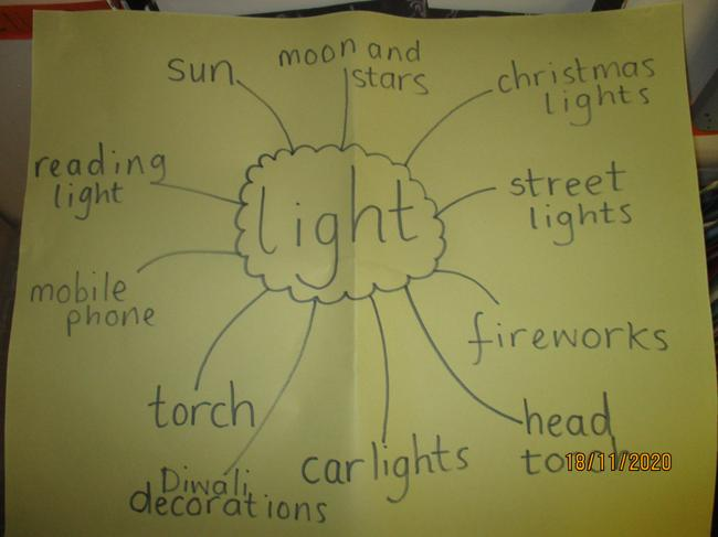 What does light mean to us?