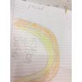 Yusuf's art