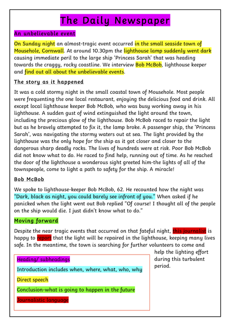 Model write-read this before you start writing!
