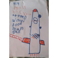 List of objects for our space trip in a rocket.