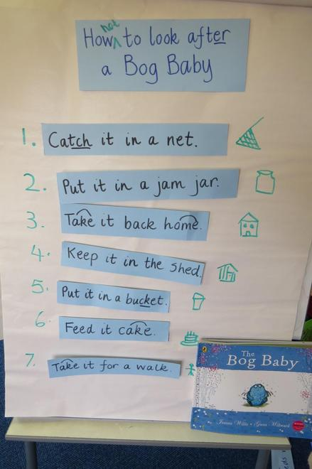 We shared writing instructions...