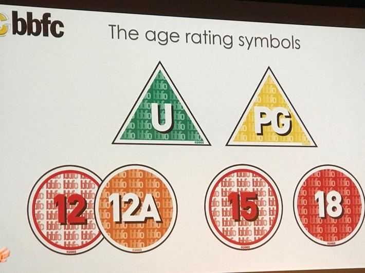 What do you know about the rating symbols?