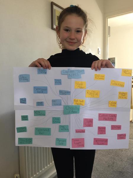 Fabulous fundraising ideas Lacie