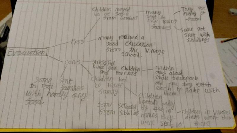 Harry's enquiry brace map