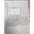Line graph story