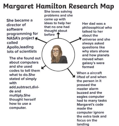 Researching women in STEM