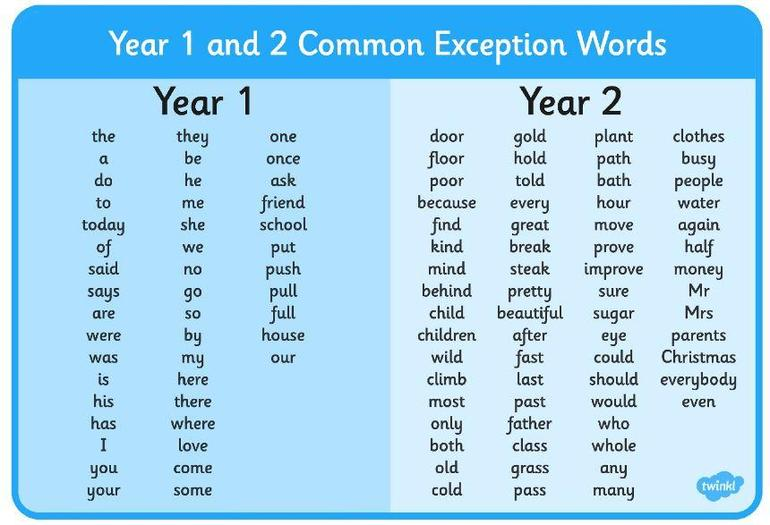 Practise spelling of your common exception words
