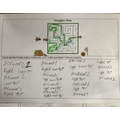 A completed maze with some of the instructions made.