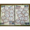 Unicef A28- Education