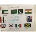 Countries in the UN