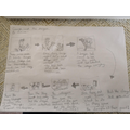 A storyboard about St. George