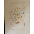 Arwa's beautifully illustrated food plate