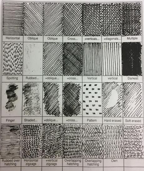 Pencil mark sheet