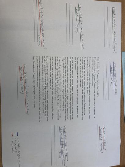 Example comprehension question ideas