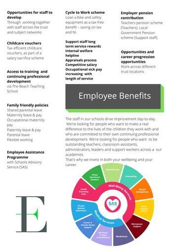 ELAN Employee Benefits