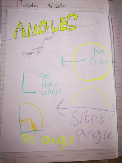 Angles poster created by Amelia