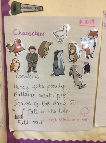 We talked about different characters and problems.