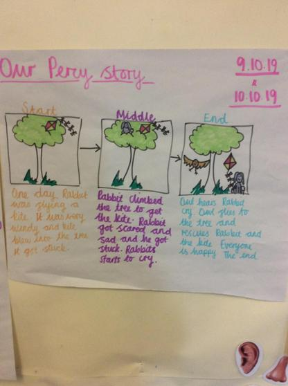 This is the Squirrel's flow map and story
