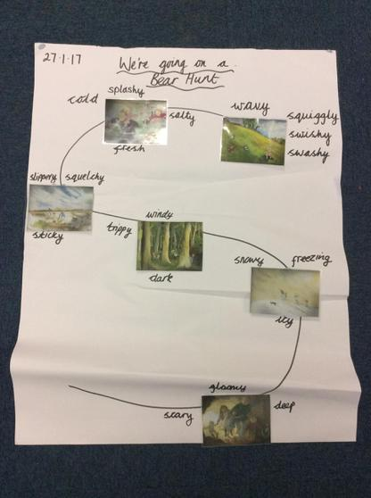 Story map of The Gruffalo