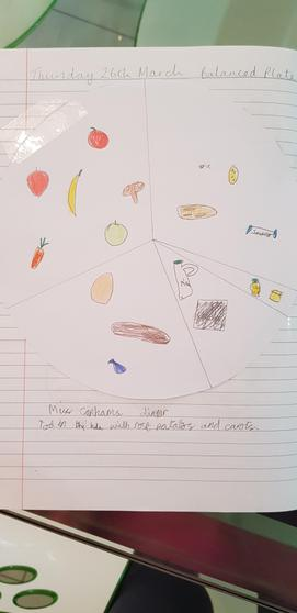 A great balanced food plate by Amelie