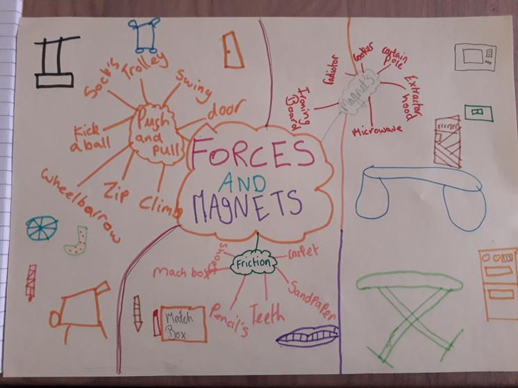 Forces poster by Erin