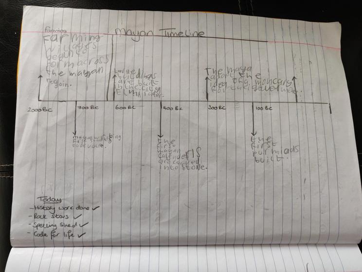 Junaid made a fantastic Mayan timeline