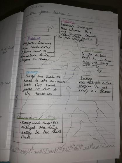 Archie's English story plan.