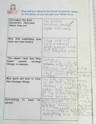 Joshua's story plan.