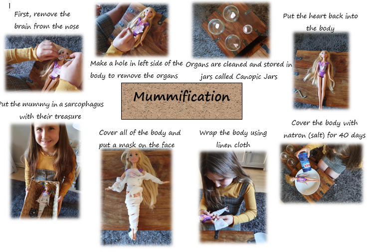The mummification process by Olivia