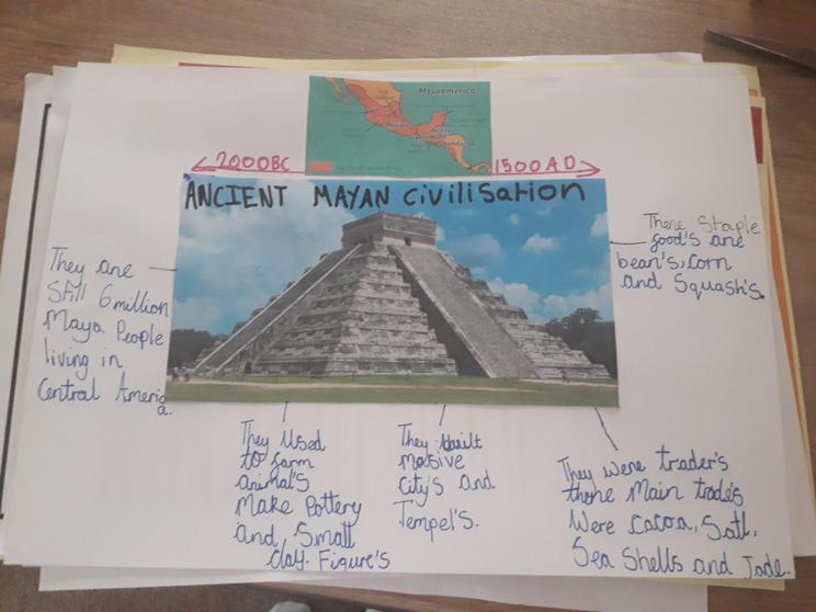 Ancient Mayans poster by Erin