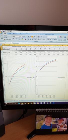 Ryan's science graph