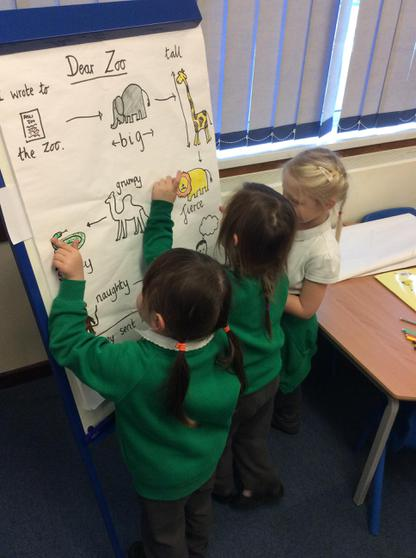 We learn stories using talk for writing story maps