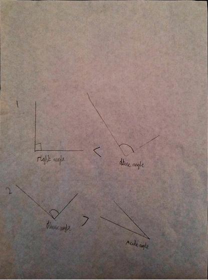 Ethan's angle work