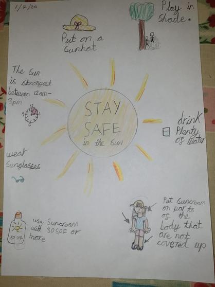 Lucy's sun safety poster