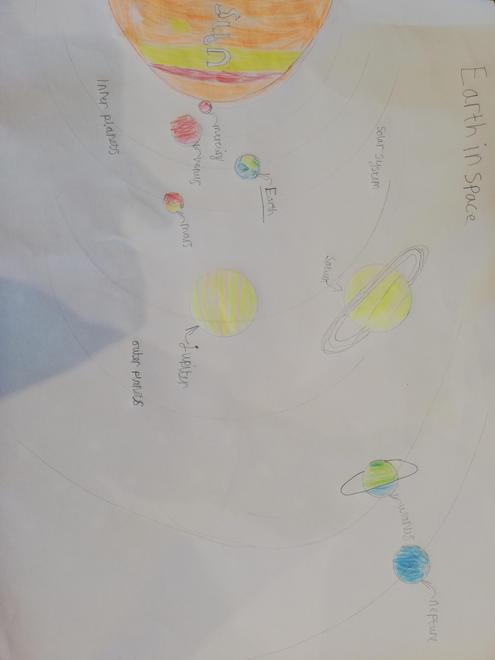 Matthew -planets poster