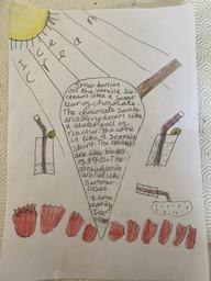 Freya's amazing shape poem!