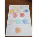 Harper's solar system.
