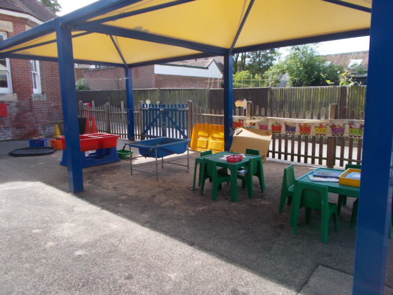 Year R Covered Outside Area