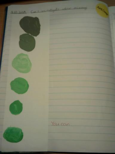 Year 2 - Mixing colours