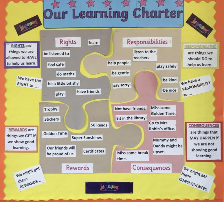 Faringdon Infant School Learning Charter