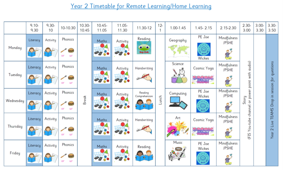 Year 2 Timetable for Remote Learning/ Home Learning