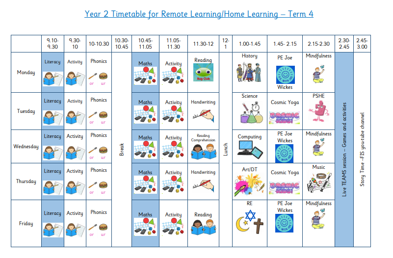 Year 2 Term 4 Timetable