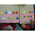 Year 2 - Multiples - Counting in 3s