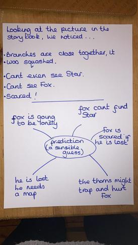 Oak's predictions