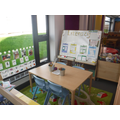 RB Literacy area