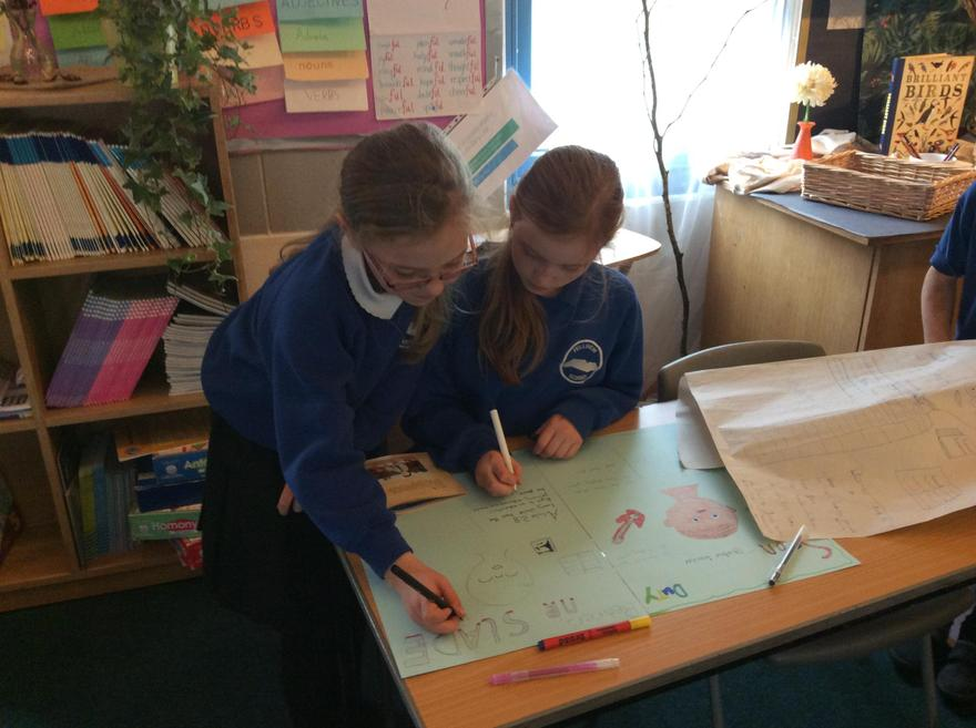 Making posters about the 'Duty Bearers' in school.