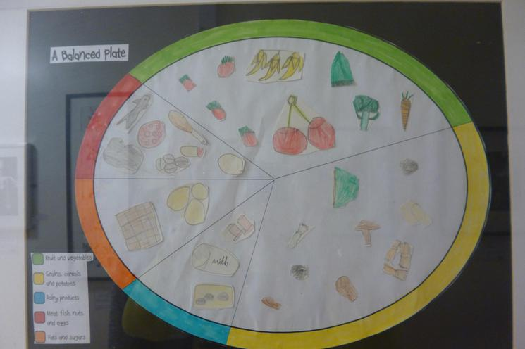Healthy Eating by Year 2 (Artwork)