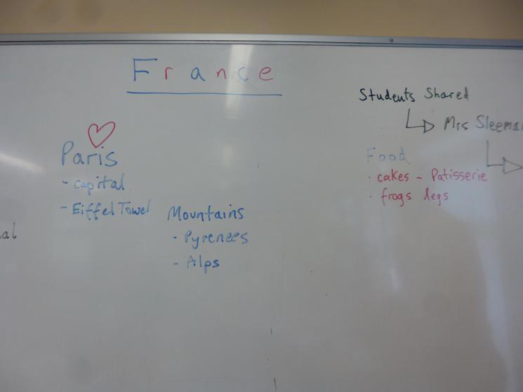 Year 6 - France
